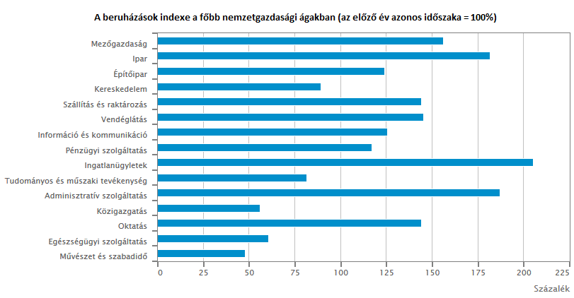 Beruhazas index 2014.01